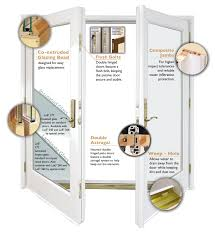 Hinged French Patio Doors by Hinged Patio Doors Design Features Neuma Doors Manufacturer Of