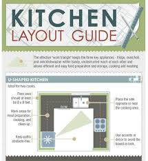 kitchen layout guide how to choose a kitchen layout based on the fridge oven sink work