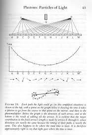 quantum physics the sound equation google search quanta