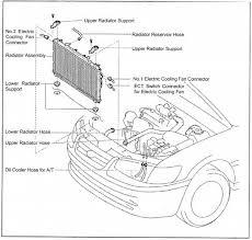 diy toyota camry radiator replacement axleaddict