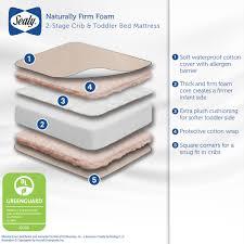 Sealy Foam Crib Mattress Sealy Firm 2 Stage Mattress Foam Walmart