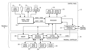 patent us8758201 portable physical activity sensing system