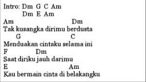 download mp3 dadali saat sendiri download cover gitar dadali saat sendiri mp3 mp4 3gp save lagu
