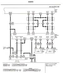 amplifier wiring diagram readingrat net throughout 5 channel amp