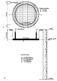 Reinforced Concrete Design Examples - Reinforced concrete wall design example