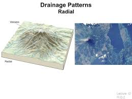 trellis drainage pattern the geology map book la mission college map