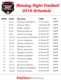 sunday college football schedule college thanksgiving football