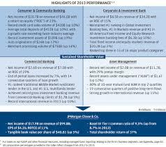 jpmc 2014 definitive proxy statement