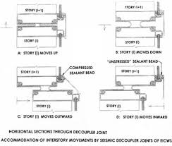 Stick System Curtain Wall Seismic Safety Of The Building Envelope Wbdg Whole Building