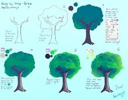 step by step tree tutorial easy by saviroosje on deviantart