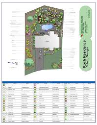 landscape design software chief architect outdoor landscape ideas