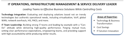 Wireless Project Manager Resume Noddleplace Pmp It Project Manager Experienced In Emergency