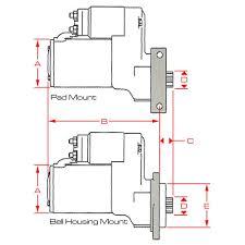 1969 mustang wiring diagram firewall gandul 45 77 79 119