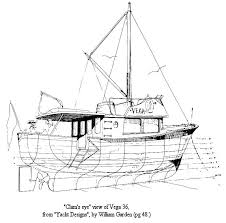 Model Boat Plans Free Pdf by Tr