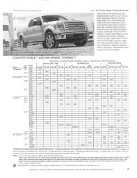hauling capacity of ford f150 ed koehn ford lincoln september 2012
