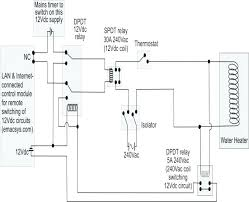 immersion heater wiring diagram plus portable baptismal heater