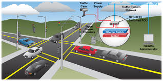 how do street lights work how red light traffic cameras work