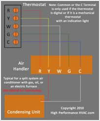 wiring diagram central air and heat wiring diagram central heat