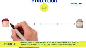 descargar el certificado de pensiones y cesantas ing protección youtube