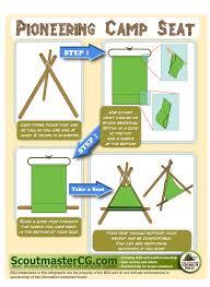 Arm Chair Survivalist Design Ideas Http Www Scoutmastercg Com Wp Content Uploads 2013 03 Pioneering