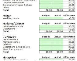 best 25 wedding budget templates ideas on pinterest wedding