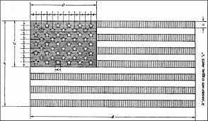 American State Flags How To Draw The United States Flag Aw4et Fresh Usa And State Flag