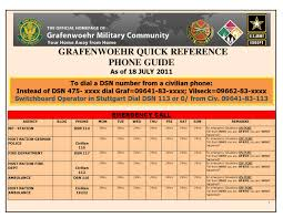 grafenwoehr quick reference phone guide 18july2011 by miles riggs