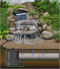 Backyard Water Fountain by 29 Best Pondless Water Feature Images On Pinterest Backyard