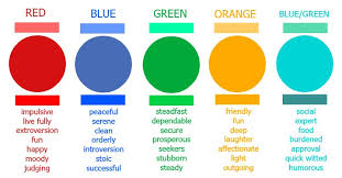 what does your favorite color say about you your favorite color reveals about your personality