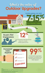 How To Increase The Value Of Your Home by 132 Best Selling Your Home Images On Pinterest Real Estate Golf