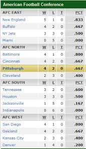 New England Standings by Get To Our Game Countdown To Nfl Week 7 The Afc Playoff Picture