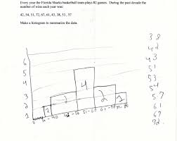 basketball histogram students are asked to construct a histogram