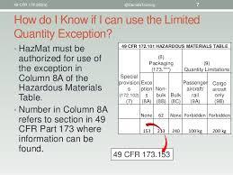 49 cfr hazardous materials table 49 cfr 172 203 b the description of a limited quantity on a hazmat