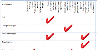 project analysis report template stakeholder analysis exle