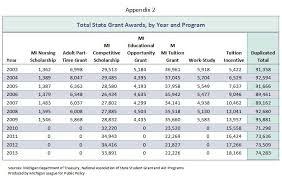 va income limits table financial aid eligibility income chart chart paketsusudomba co
