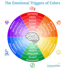 color of emotions 28 images the muse inside the crayon box