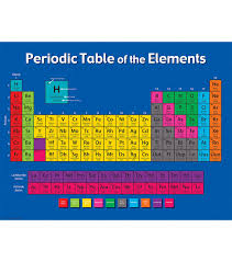 periodic table of elements chart joann