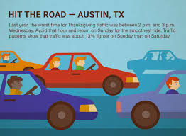 thanksgiving with friends austin traffic google maps data shows the worst gridlock of