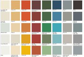 marine paint colors ideas badger marine paints polyester