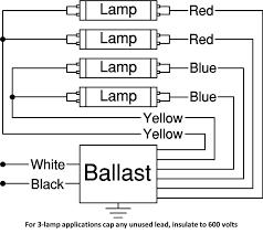 robertson 3p20160 fluorescent eballast 3 4 f32t8 linear lamp
