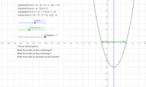 graphing quadratics and forms of quadratic functions geogebra