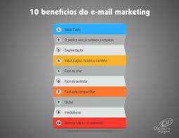 Super 10 benefícios do e-mail marketing - Oi! - Oficina da Imagem @CZ45