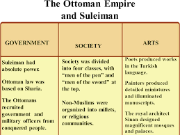 Ottoman Empire Government System The Ming Dynasty And Ottoman Empire Ppt