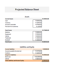 Pro Forma Balance Sheet Template Business Plan Financial Calculator Projected Balance Sheet