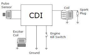 cara kerja sistem pengapian cdi ac dc pada motor rangkaian