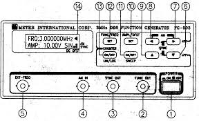 heavenly generator panel control cool panel design generator