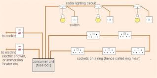 home wiring guide pdf new home network wiring design u2022 wiring