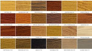 flooring different types of flooring for pontoon boatstypes pets