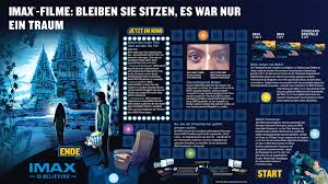 K He Komplett Kaufen Imax Kino Filmpalast Am Zkm
