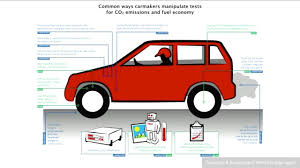 volkswagen dieselgate explaining how volkswagen dieselgate happened u2013 kaspersky lab
